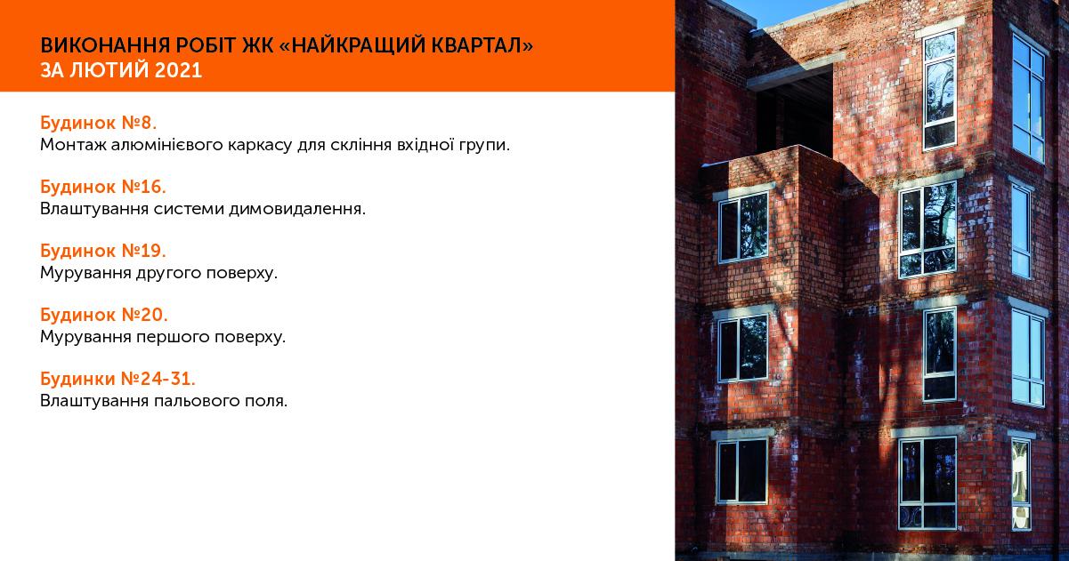 """Information on the progress of RC """"Naikrashchiy kvartal"""" for February 2021"""