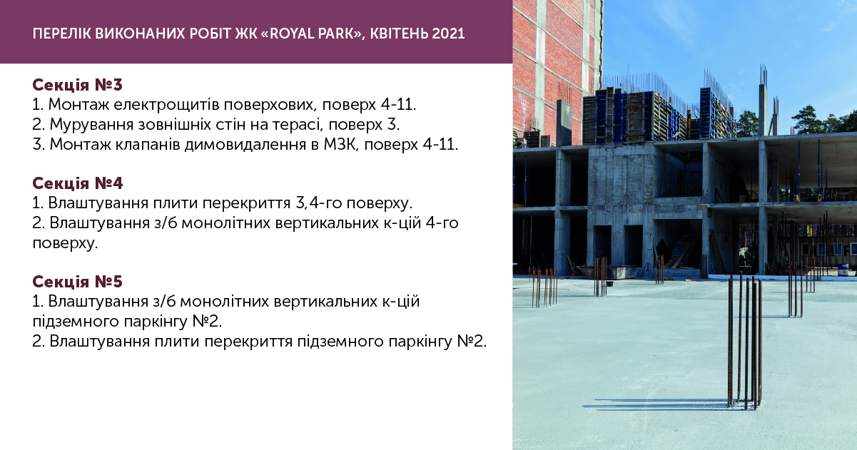 """Information on the progress of RC """"Royal Park"""" for April 2021"""