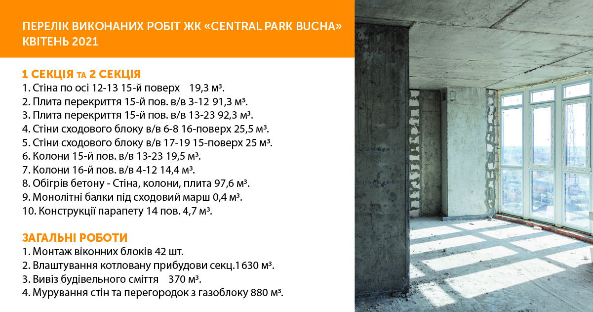 """Information on the progress of RC """"Central Park Bucha"""" for April2021"""